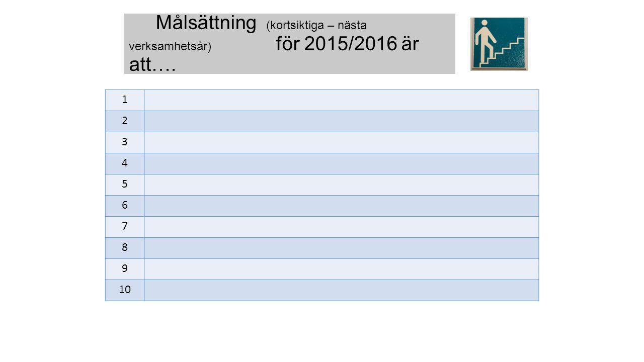 1 2 3 4 5 6 7 8 9 10 Målsättning (kortsiktiga – nästa verksamhetsår) för 2015/2016 är att….