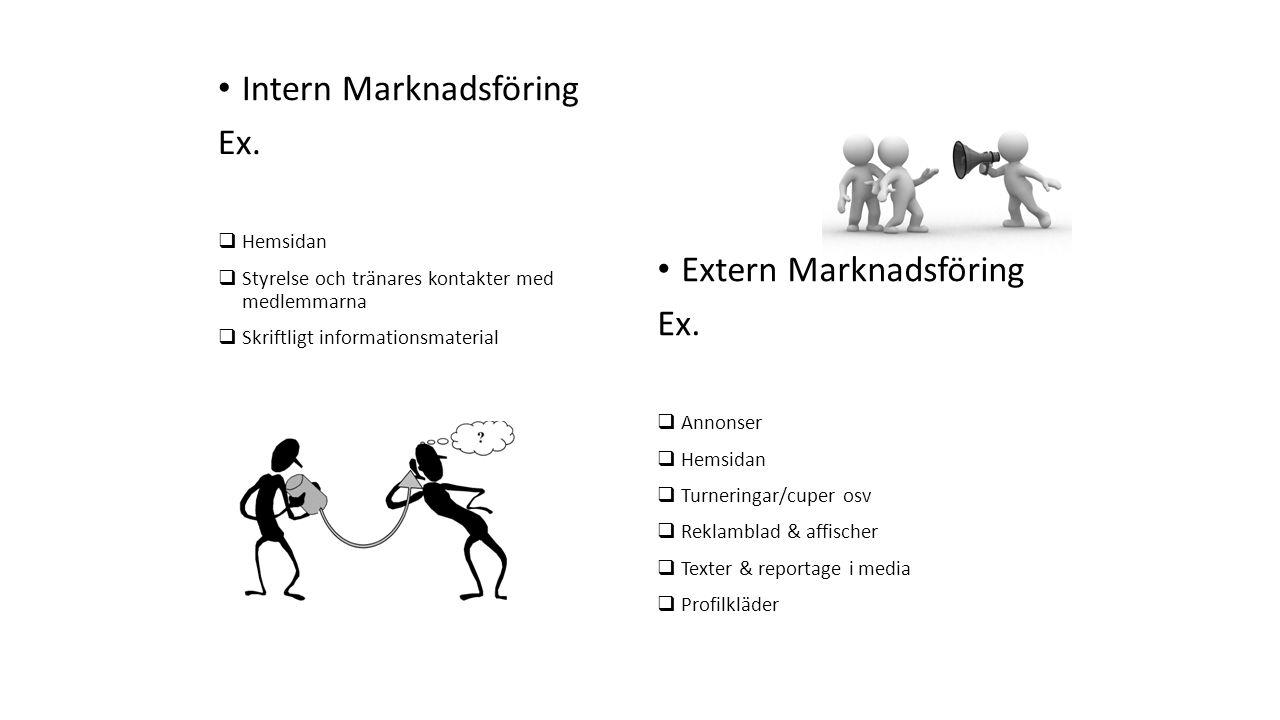 Intern Marknadsföring Ex.  Hemsidan  Styrelse och tränares kontakter med medlemmarna  Skriftligt informationsmaterial Extern Marknadsföring Ex.  A