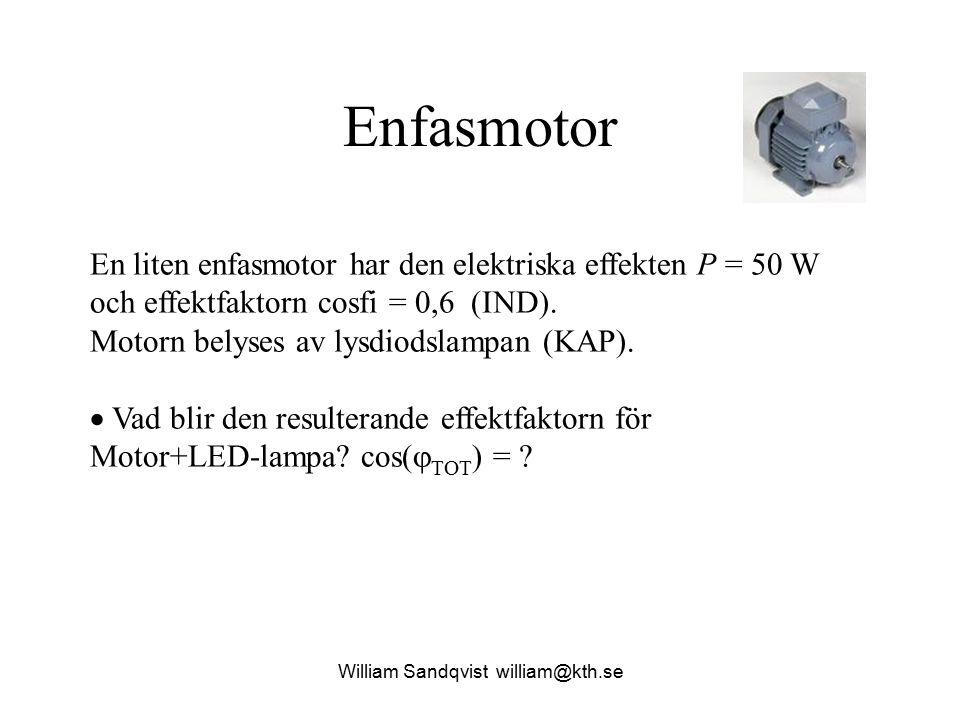 Enfasmotor En liten enfasmotor har den elektriska effekten P = 50 W och effektfaktorn cosfi = 0,6 (IND). Motorn belyses av lysdiodslampan (KAP).  Vad