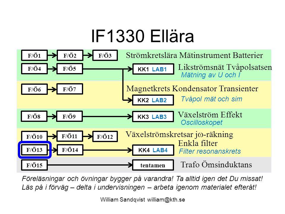 William Sandqvist william@kth.se Oscilloskop-proben (16.6) Siffervärden: C 2 = C K + C M = 60 + 40 = 100 pF R 2 = R M = 1 M  Kan man välja R 1 och C 1 så att U 2 och U 1 är i fas.