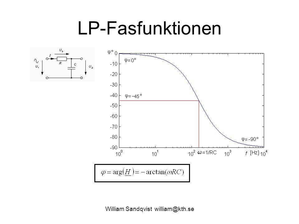 William Sandqvist william@kth.se LP-Fasfunktionen