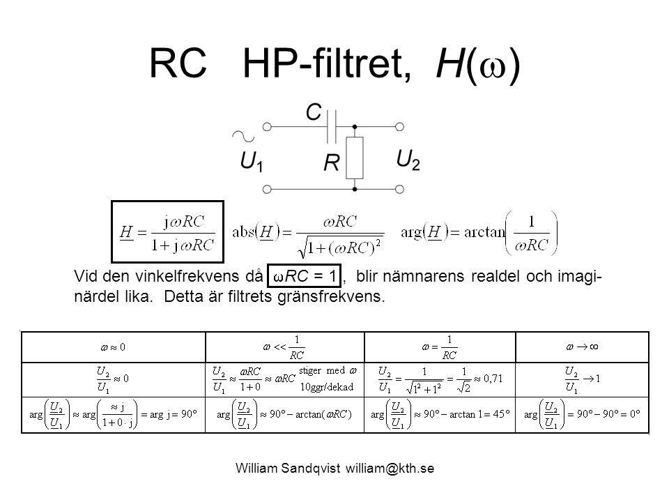 William Sandqvist william@kth.se RC HP-filtret, H(  ) Vid den vinkelfrekvens då  RC = 1, blir nämnarens realdel och imagi- närdel lika. Detta är fil