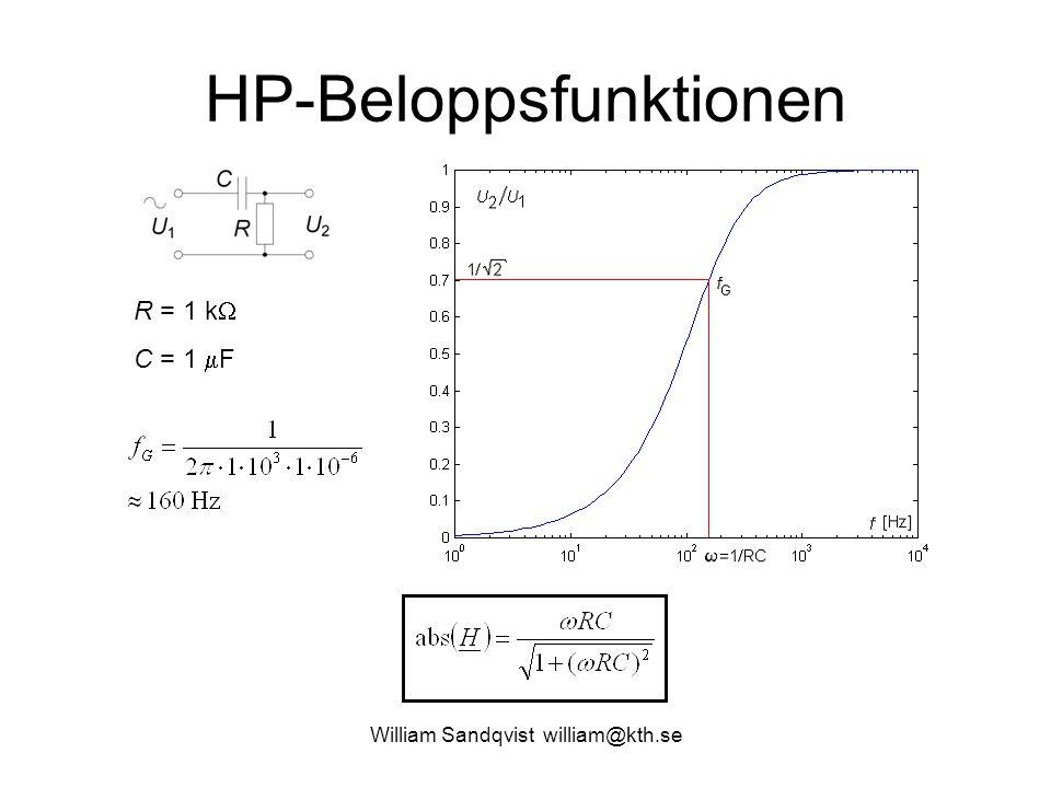 William Sandqvist william@kth.se HP-Beloppsfunktionen R = 1 k  C = 1  F