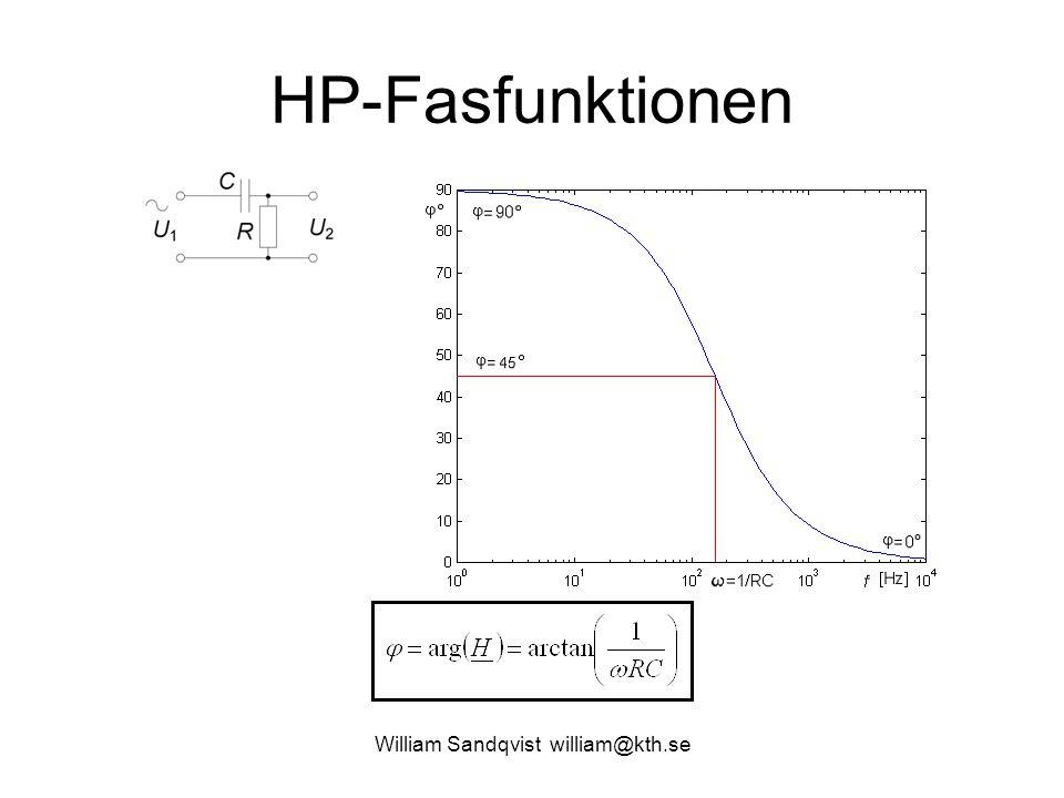 William Sandqvist william@kth.se HP-Fasfunktionen