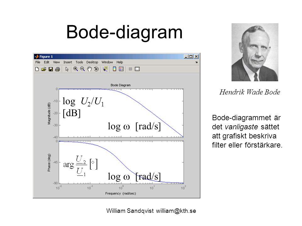 Bode-diagram log U 2 /U 1 [dB] log  [rad/s] Hendrik Wade Bode Bode-diagrammet är det vanligaste sättet att grafiskt beskriva filter eller förstärkare