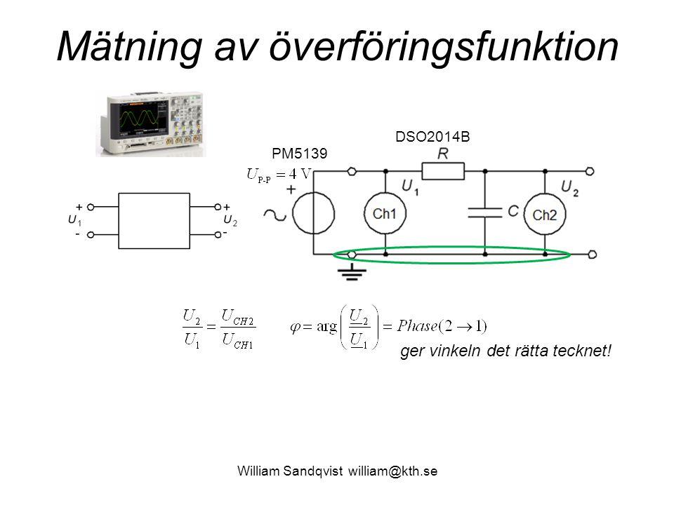 William Sandqvist william@kth.se Mätning av överföringsfunktion PM5139 DSO2014B ger vinkeln det rätta tecknet!