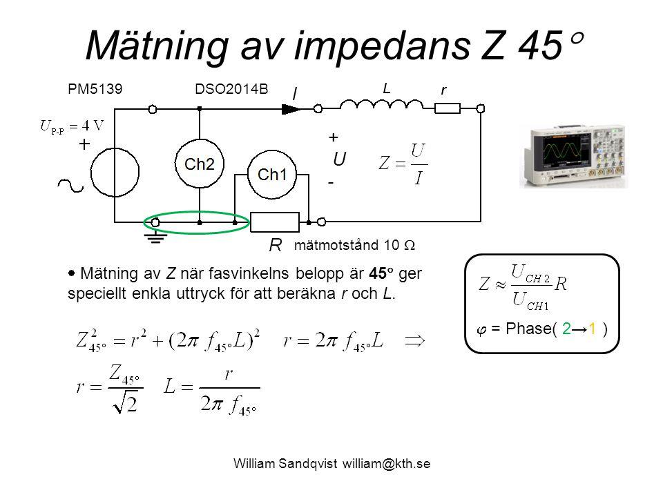 PM5139DSO2014B mätmotstånd 10  + U -  = Phase( 2→1 ) Mätning av impedans Z 45  William Sandqvist william@kth.se  Mätning av Z när fasvinkelns belo