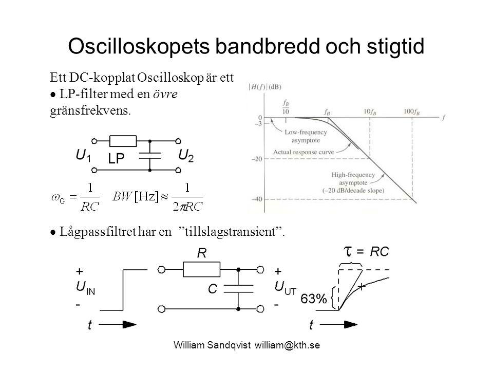 William Sandqvist william@kth.se Oscilloskopets bandbredd och stigtid Ett DC-kopplat Oscilloskop är ett  LP-filter med en övre gränsfrekvens.  Lågpa