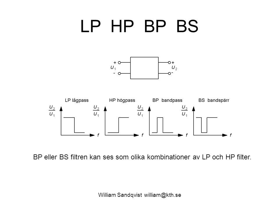 William Sandqvist william@kth.se Mätning med dämp-proben Mätobjektet belastas nu med en 10 pF kapacitans i stället för som tidigare med 100 pF.