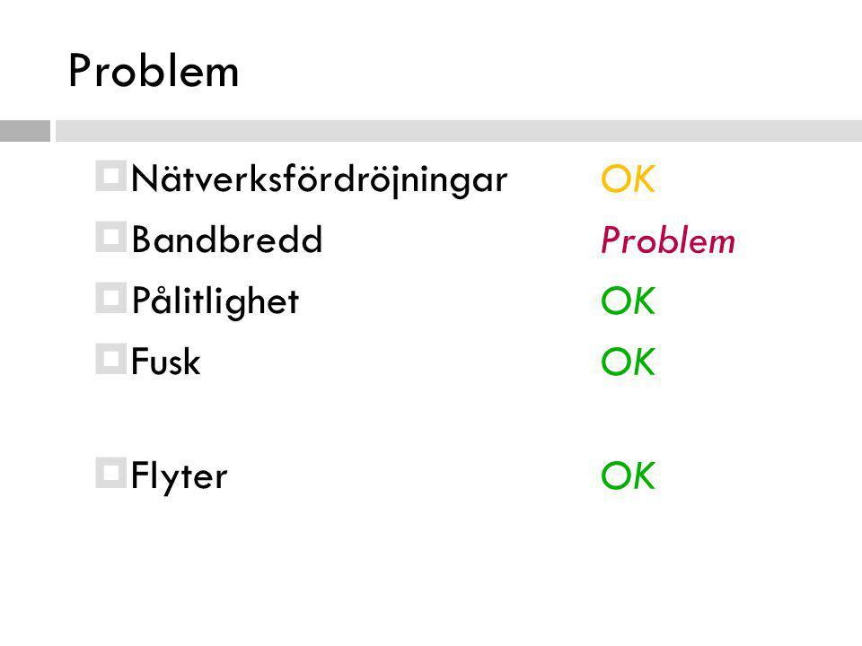 Problem  Nätverksfördröjningar  Bandbredd  Pålitlighet  Fusk  Flyter OK Problem OK