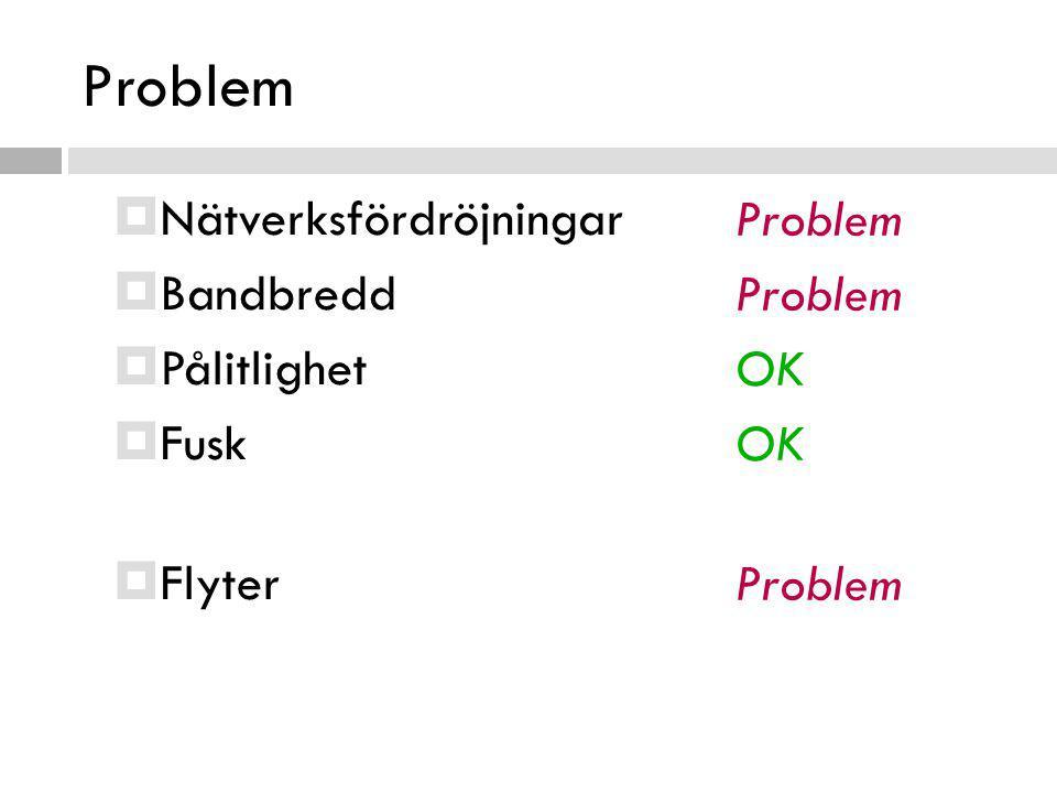 Problem  Nätverksfördröjningar  Bandbredd  Pålitlighet  Fusk  Flyter Problem OK Problem