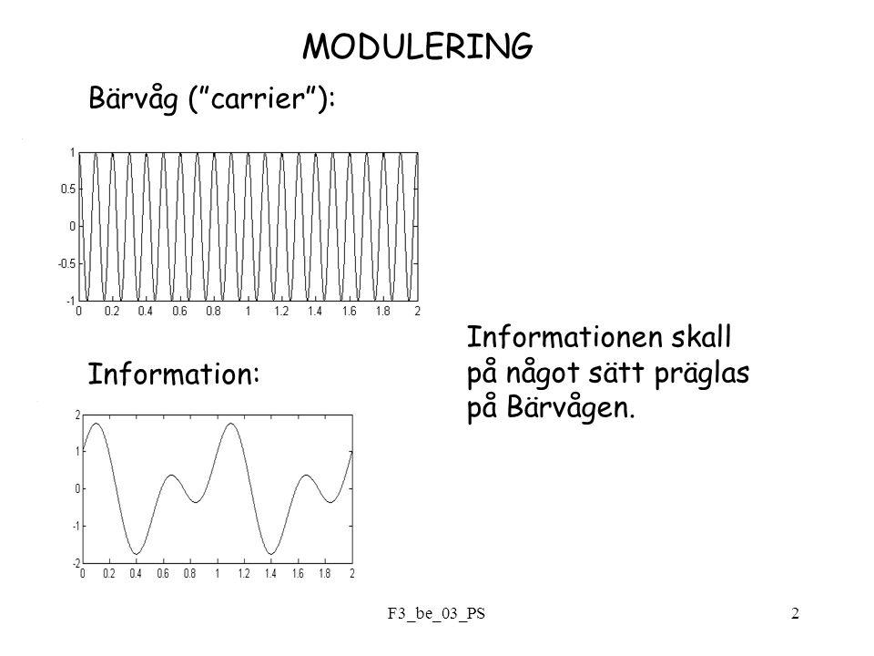 F3_be_03_PS2 MODULERING Bärvåg ( carrier ): Information: Informationen skall på något sätt präglas på Bärvågen.