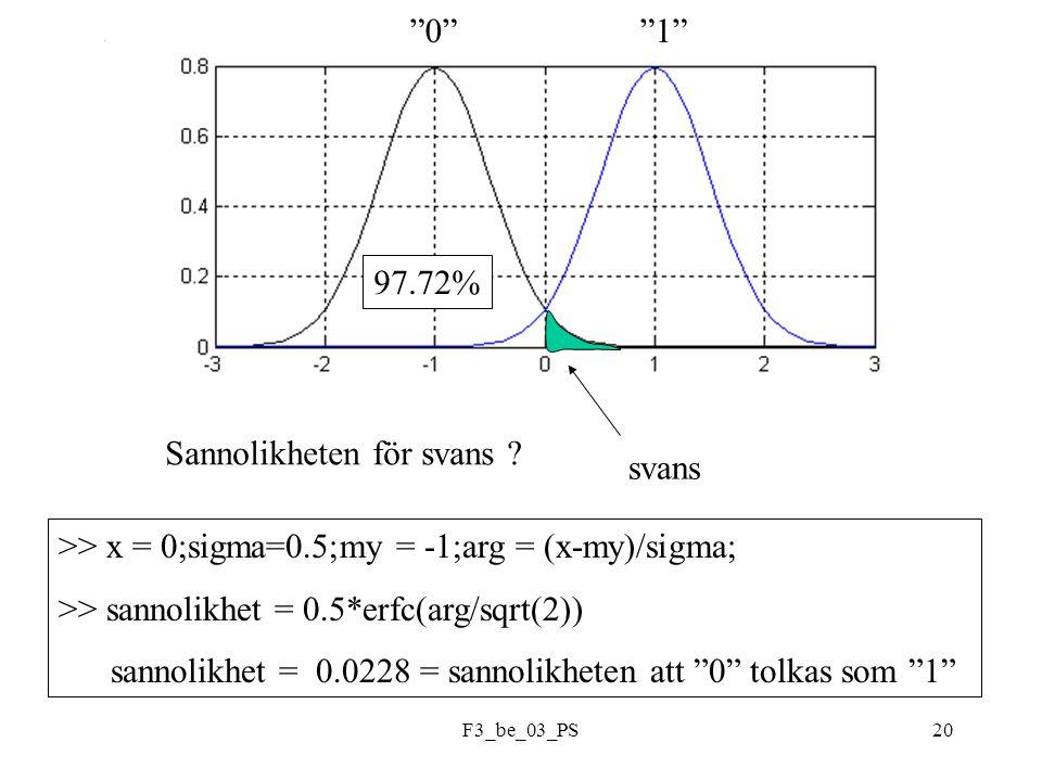 F3_be_03_PS20 svans Sannolikheten för svans .