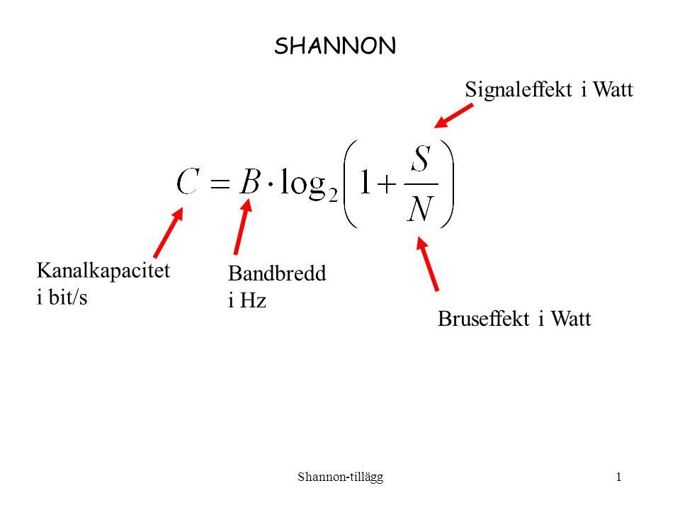 Shannon-tillägg1 SHANNON Kanalkapacitet i bit/s Bandbredd i Hz Signaleffekt i Watt Bruseffekt i Watt