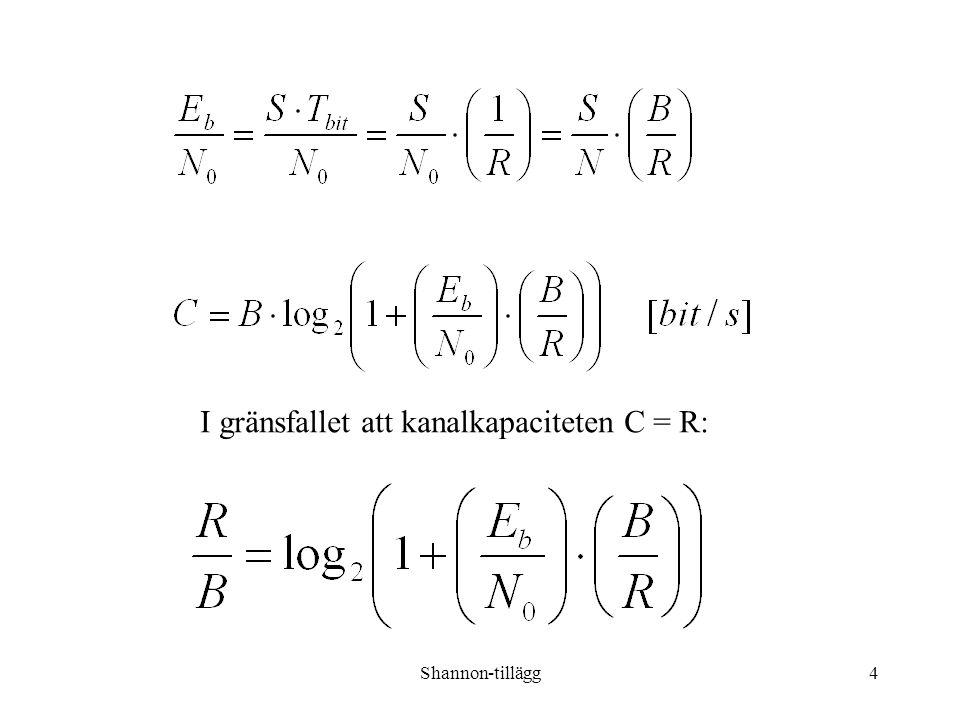 4 I gränsfallet att kanalkapaciteten C = R: