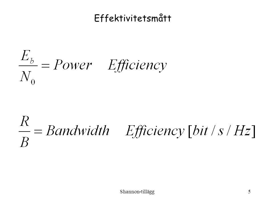 Shannon-tillägg5 Effektivitetsmått