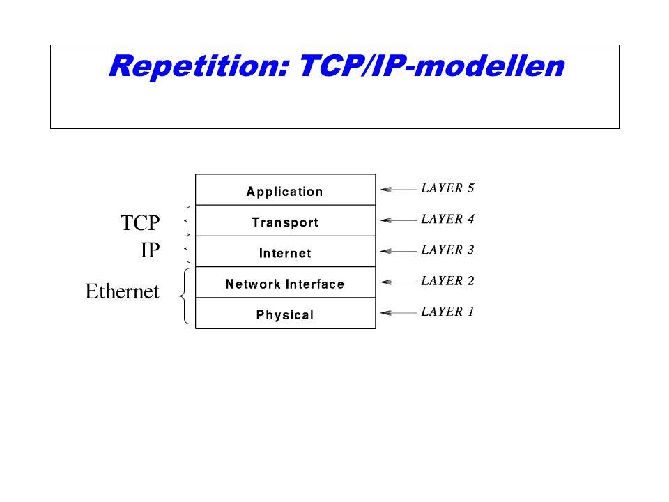 Duplex och simplex qSimplex = enkelriktad kommunikation.