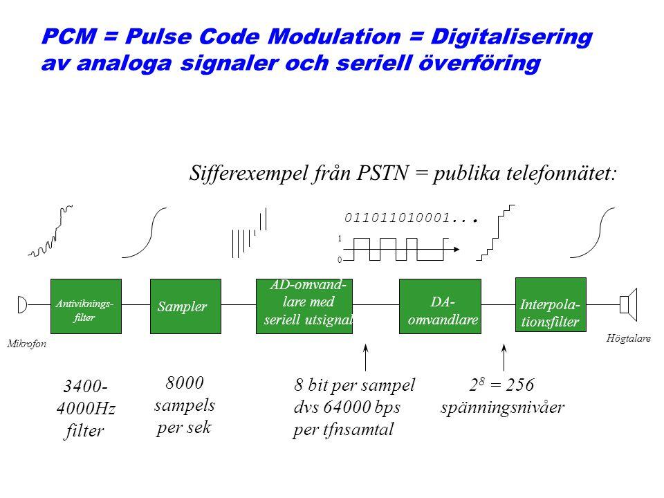 PCM = Pulse Code Modulation = Digitalisering av analoga signaler och seriell överföring Sampler AD-omvand- lare med seriell utsignal 011011010001... D