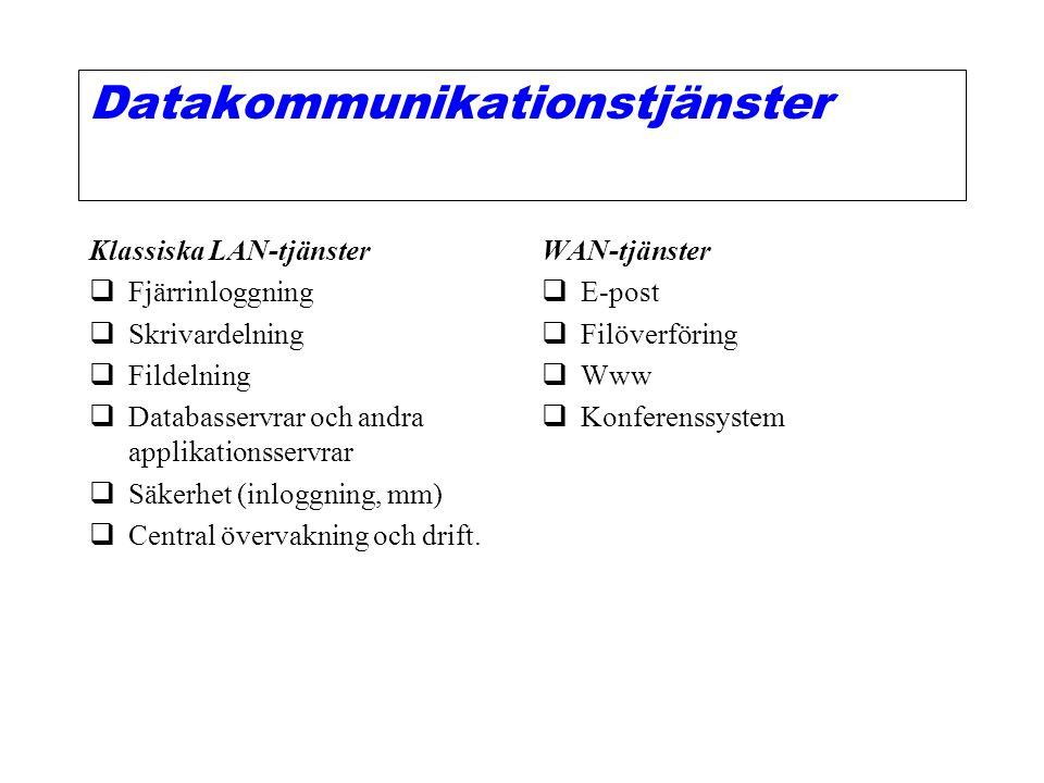 Datakommunikationstjänster Klassiska LAN-tjänster qFjärrinloggning qSkrivardelning qFildelning qDatabasservrar och andra applikationsservrar qSäkerhet