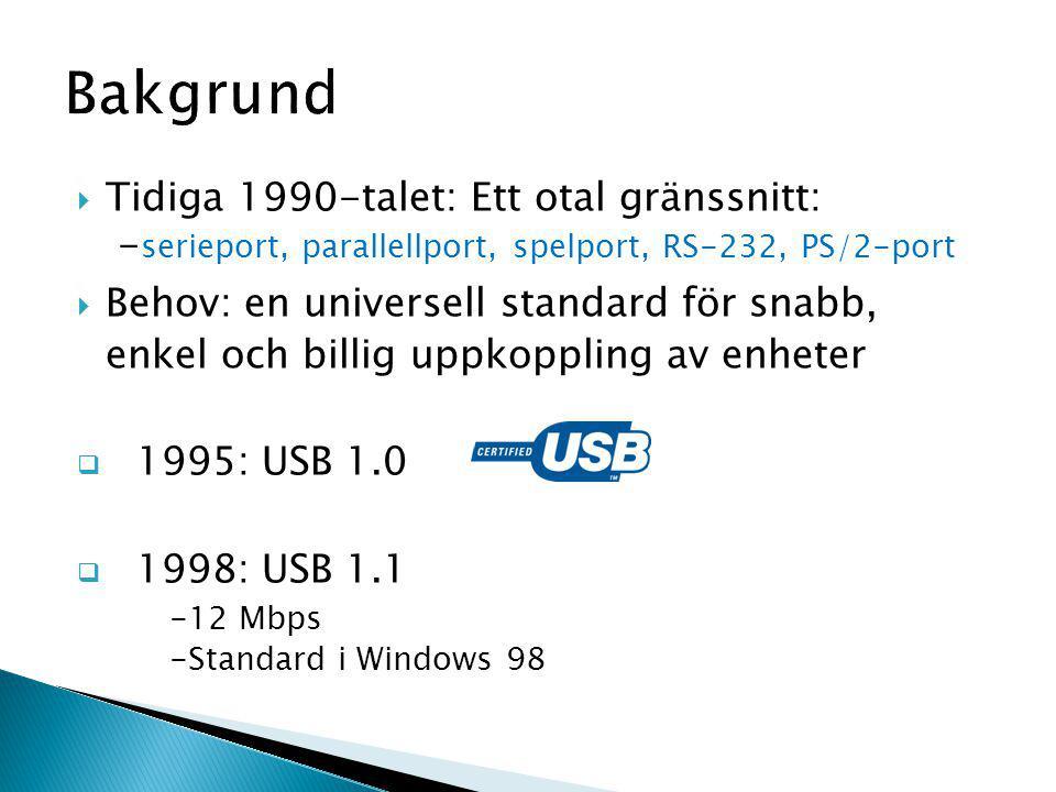 Bakgrund  Tidiga 1990-talet: Ett otal gränssnitt: - serieport, parallellport, spelport, RS-232, PS/2-port  Behov: en universell standard för snabb, enkel och billig uppkoppling av enheter  1995: USB 1.0  1998: USB 1.1 -12 Mbps -Standard i Windows 98