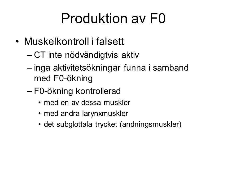 Produktion av F0 Muskelkontroll i modalregistret –framförallt samverkan mellan CT och VOC (LCA) –vid hög F0 också POST, som förhindrar att kannbrosken