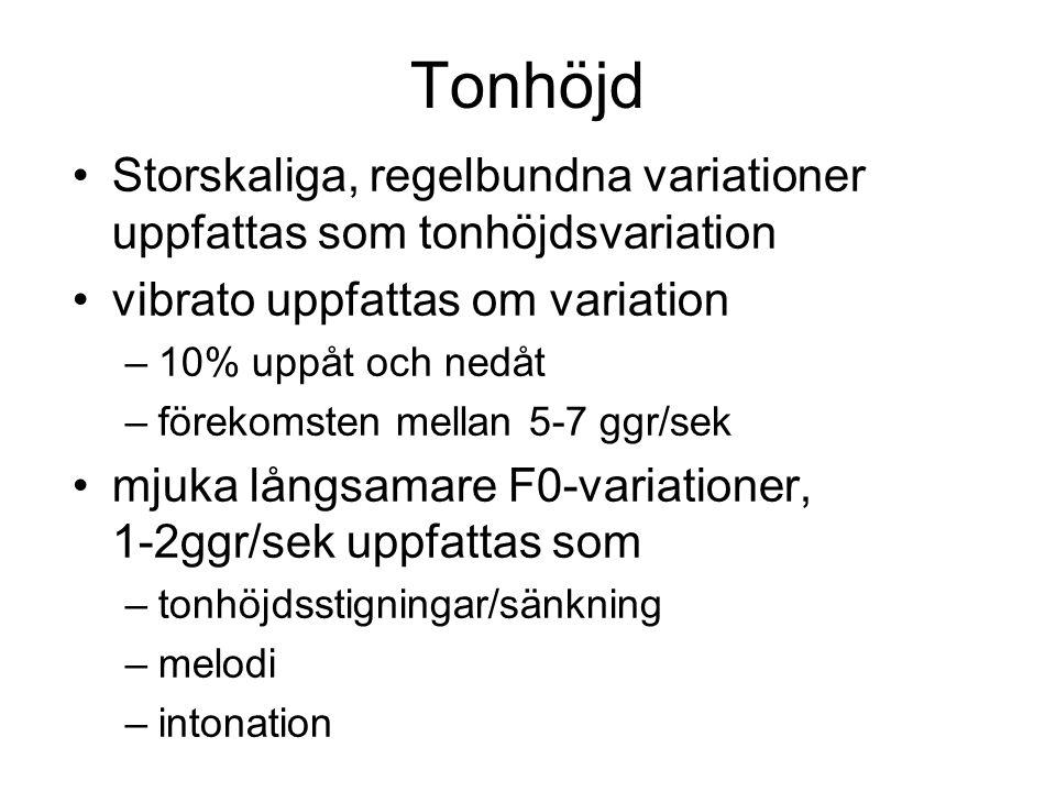Tonhöjd Storskaliga, regelbundna variationer uppfattas som tonhöjdsvariation vibrato uppfattas om variation –10% uppåt och nedåt –förekomsten mellan 5-7 ggr/sek mjuka långsamare F0-variationer, 1-2ggr/sek uppfattas som –tonhöjdsstigningar/sänkning –melodi –intonation