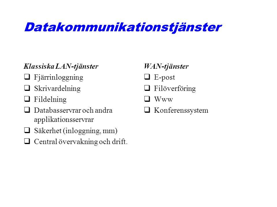 Datakommunikationstjänster Klassiska LAN-tjänster qFjärrinloggning qSkrivardelning qFildelning qDatabasservrar och andra applikationsservrar qSäkerhet (inloggning, mm) qCentral övervakning och drift.