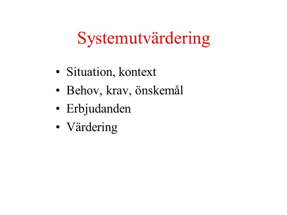 Systemutvärdering Situation, kontext Behov, krav, önskemål Erbjudanden Värdering