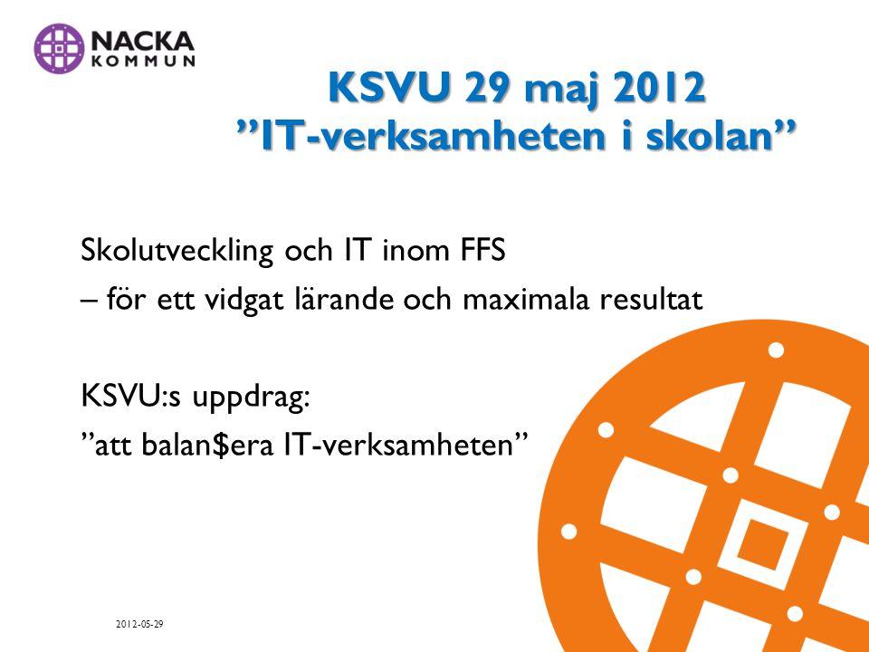 Skolutveckling och IT inom FFS – för ett vidgat lärande och maximala resultat KSVU:s uppdrag: att balan$era IT-verksamheten KSVU 29 maj 2012 IT-verksamheten i skolan 2012-05-29