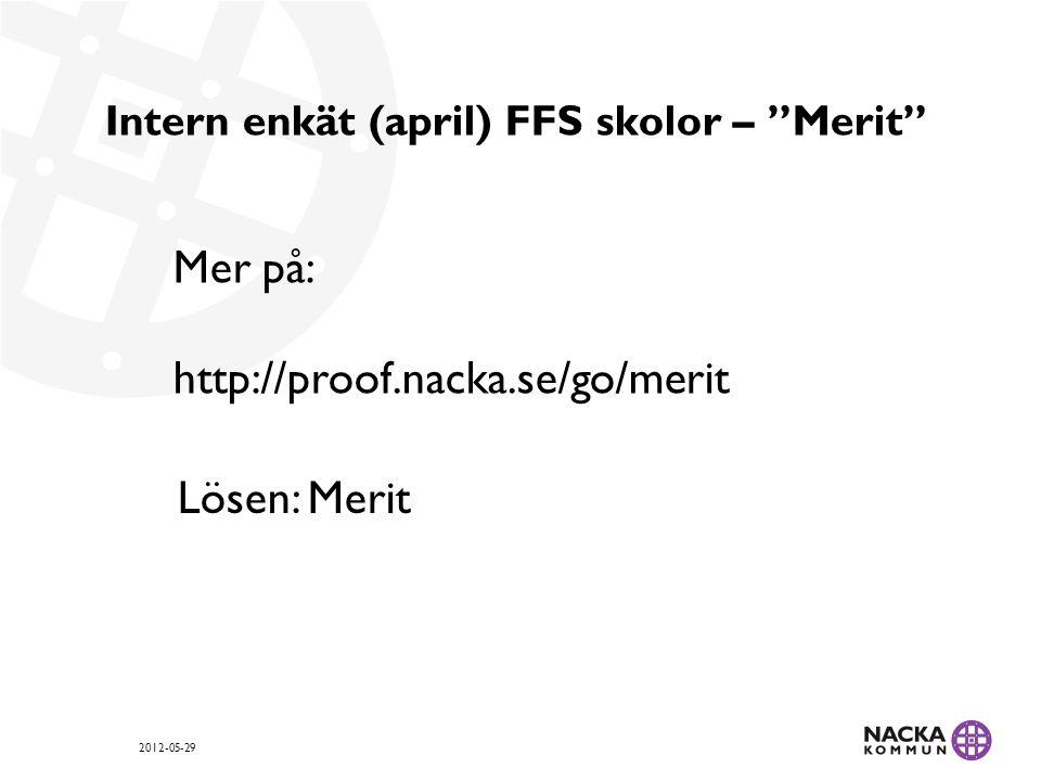 Mer på: http://proof.nacka.se/go/merit Lösen: Merit 2012-05-29