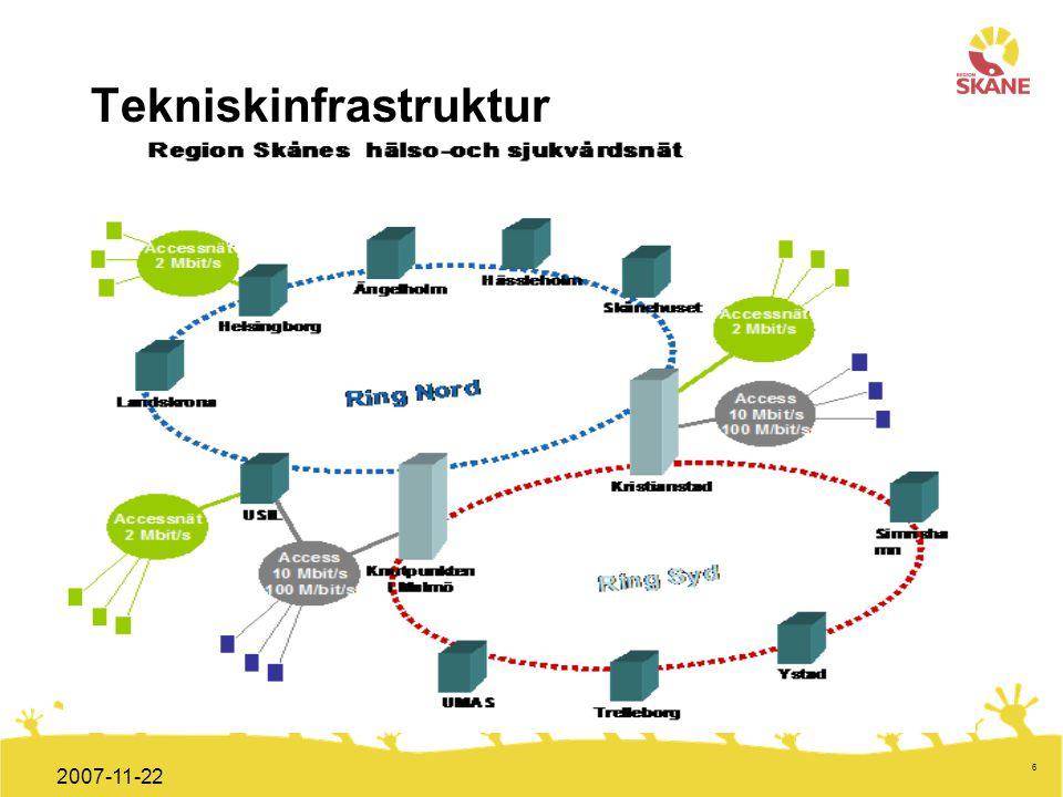 Förvaltningsledning Mål och handlingsplan ITT 2008 6 2007-11-22 Tekniskinfrastruktur