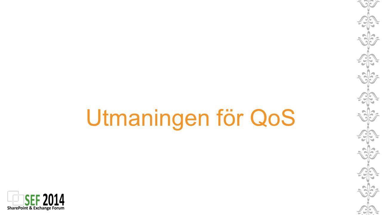 Utmaningen för QoS
