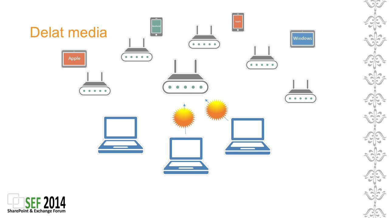 Evolution av WiFi 802.11b 1999 2,4Ghz 11Mbps 802.11a 1999 5Ghz 54Mbps 802.11g 2003 2,4Ghz 54Mbps 802.11n 2009 2,4/5Ghz 150-600Mbps 802.11ac 2013 5Ghz 450-1300Mbps Voice over IP