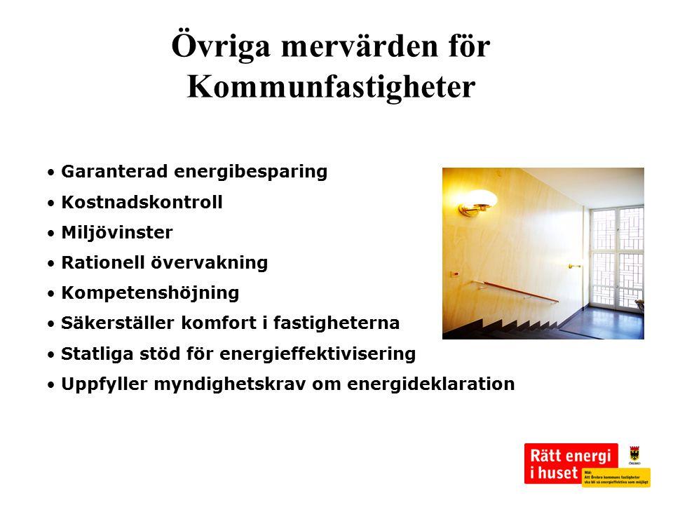 Övriga mervärden för Kommunfastigheter Garanterad energibesparing Kostnadskontroll Miljövinster Rationell övervakning Kompetenshöjning Säkerställer ko