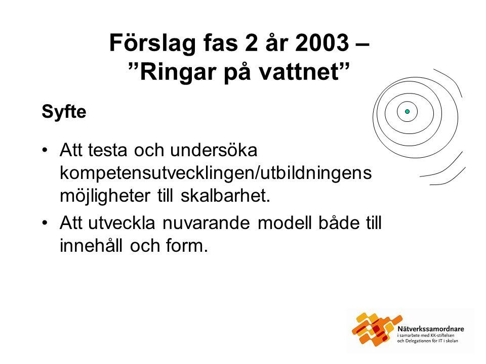 Förslag fas 2 år 2003 – Ringar på vattnet Syfte Att testa och undersöka kompetensutvecklingen/utbildningens möjligheter till skalbarhet.