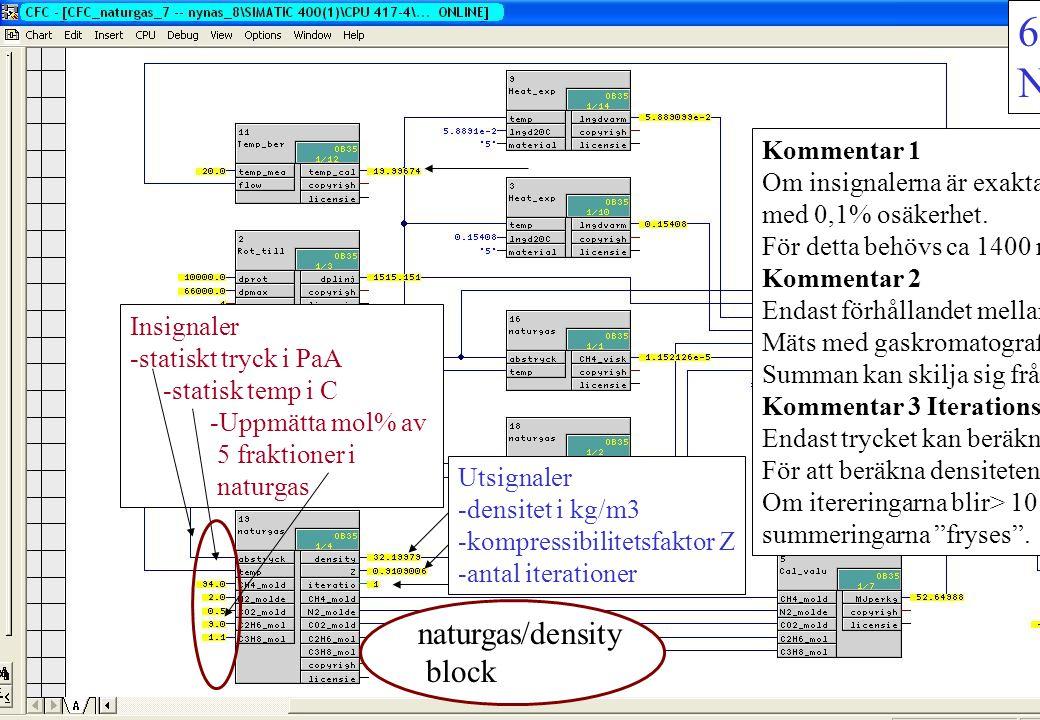 copyright (c) 2011 Stefan Rudbäck, Matematica,+46 708387910, mail@matematica.se, matematica.se sid 21 6. Handhavande/6 Naturgas/density naturgas/densi