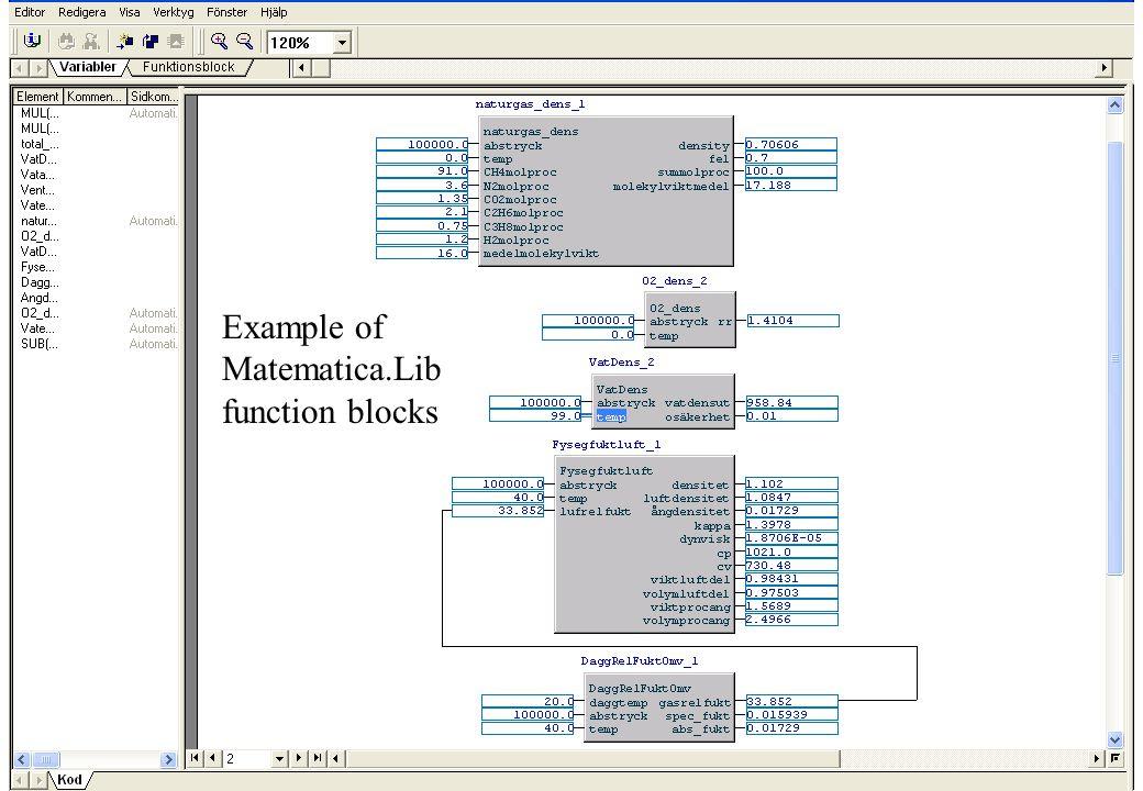 copyright (c) 2011 Stefan Rudbäck, Matematica,+46 708387910, mail@matematica.se, matematica.se sid 50 Example of Matematica.Lib function blocks