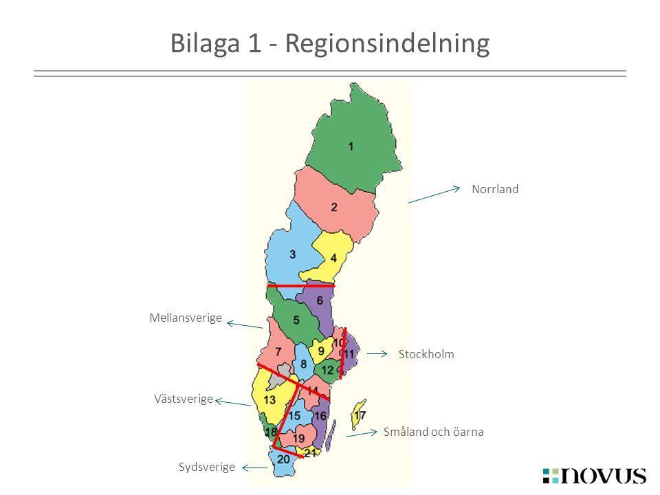 11 Bilaga 1 - Regionsindelning 11 Stockholm Småland och öarna Sydsverige Västsverige Mellansverige Norrland