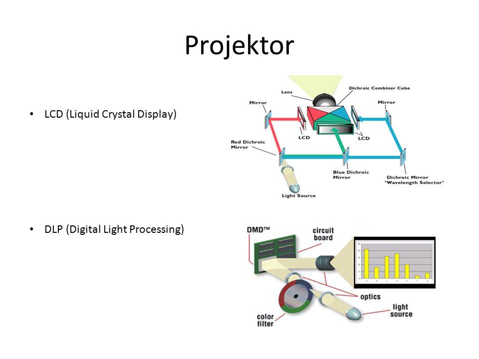 Projektor LCD (Liquid Crystal Display) DLP (Digital Light Processing)