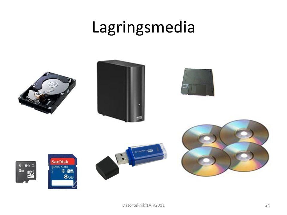 Lagringsmedia Datorteknik 1A V201124