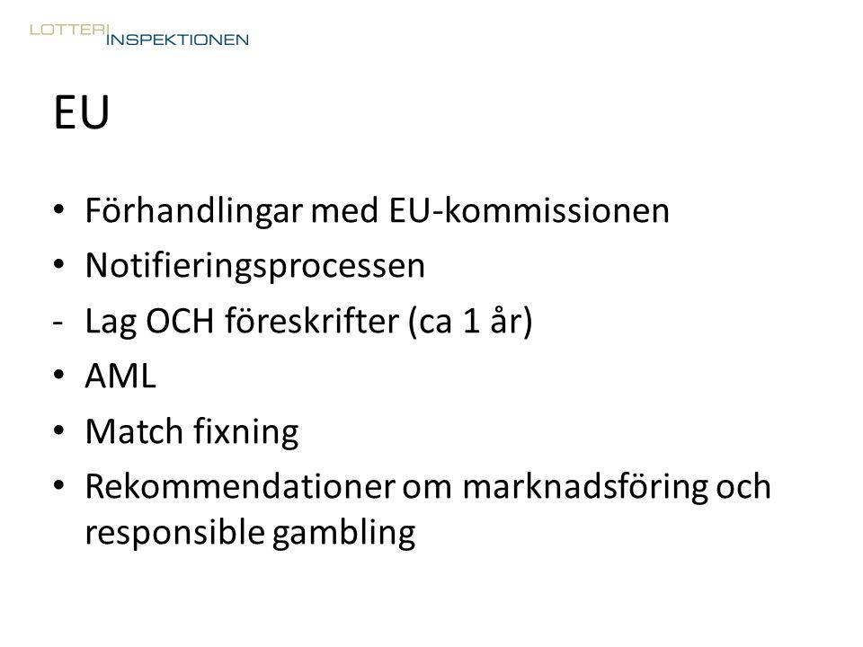 EU Förhandlingar med EU-kommissionen Notifieringsprocessen -Lag OCH föreskrifter (ca 1 år) AML Match fixning Rekommendationer om marknadsföring och re