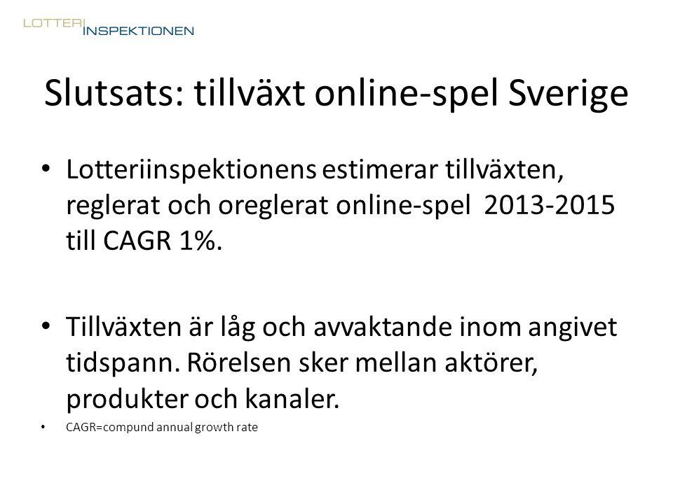 Slutsats: tillväxt online-spel Sverige Lotteriinspektionens estimerar tillväxten, reglerat och oreglerat online-spel 2013-2015 till CAGR 1%. Tillväxte