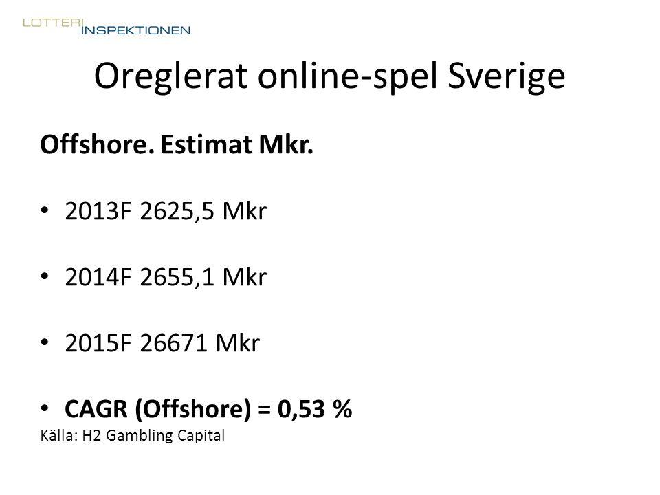 Oreglerat online-spel Sverige Offshore. Estimat Mkr. 2013F 2625,5 Mkr 2014F 2655,1 Mkr 2015F 26671 Mkr CAGR (Offshore) = 0,53 % Källa: H2 Gambling Cap
