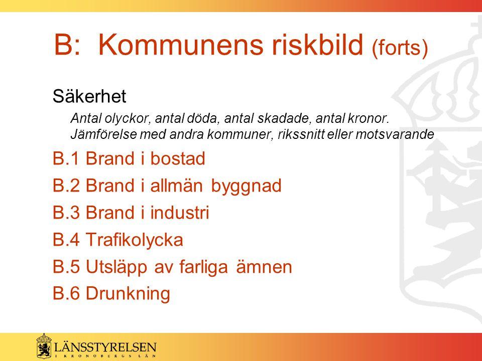 B: Kommunens riskbild (forts) Säkerhet Antal olyckor, antal döda, antal skadade, antal kronor. Jämförelse med andra kommuner, rikssnitt eller motsvara