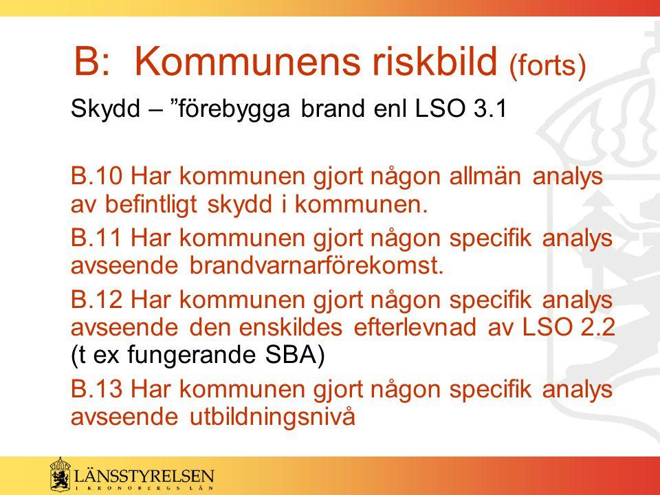 """B: Kommunens riskbild (forts) Skydd – """"förebygga brand enl LSO 3.1 B.10 Har kommunen gjort någon allmän analys av befintligt skydd i kommunen. B.11 Ha"""