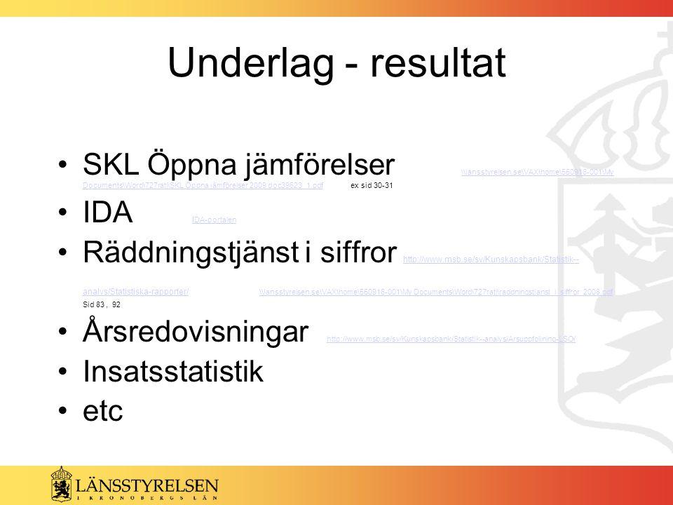 Underlag - resultat SKL Öppna jämförelser \\lansstyrelsen.se\VAX\home\550916-001\My Documents\Word\727ratj\SKL Öppna jämförelser 2009 doc39623_1.pdf e