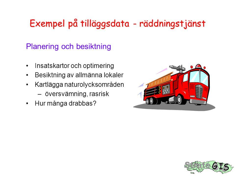 Exempel på tilläggsdata - räddningstjänst Planering och besiktning Insatskartor och optimering Besiktning av allmänna lokaler Kartlägga naturolycksomr