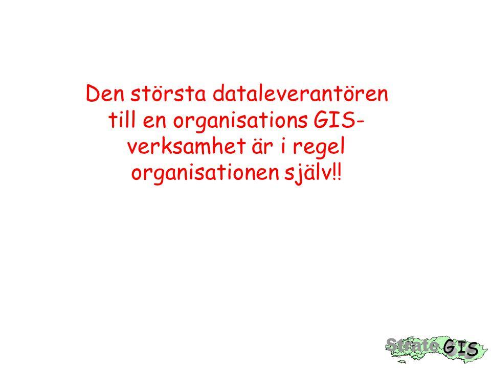 Den största dataleverantören till en organisations GIS- verksamhet är i regel organisationen själv!!