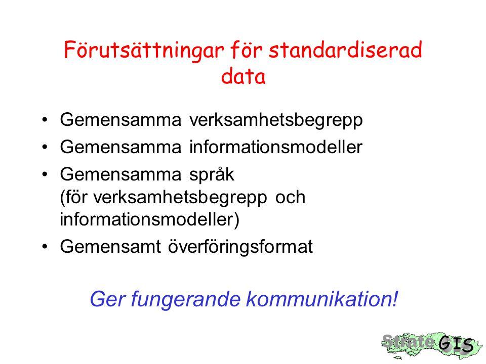 Förutsättningar för standardiserad data Gemensamma verksamhetsbegrepp Gemensamma informationsmodeller Gemensamma språk (för verksamhetsbegrepp och inf