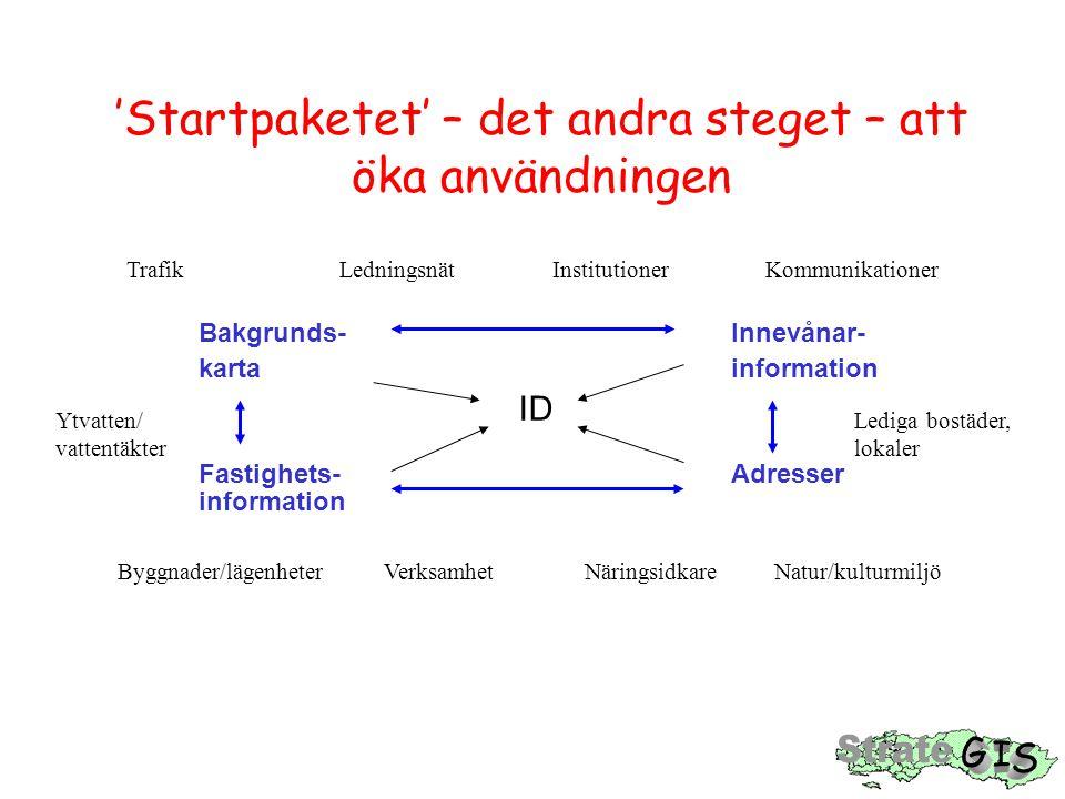 'Startpaketet' – det andra steget – att öka användningen Bakgrunds-Innevånar- kartainformation ID Fastighets-Adresser information TrafikLedningsnätIns